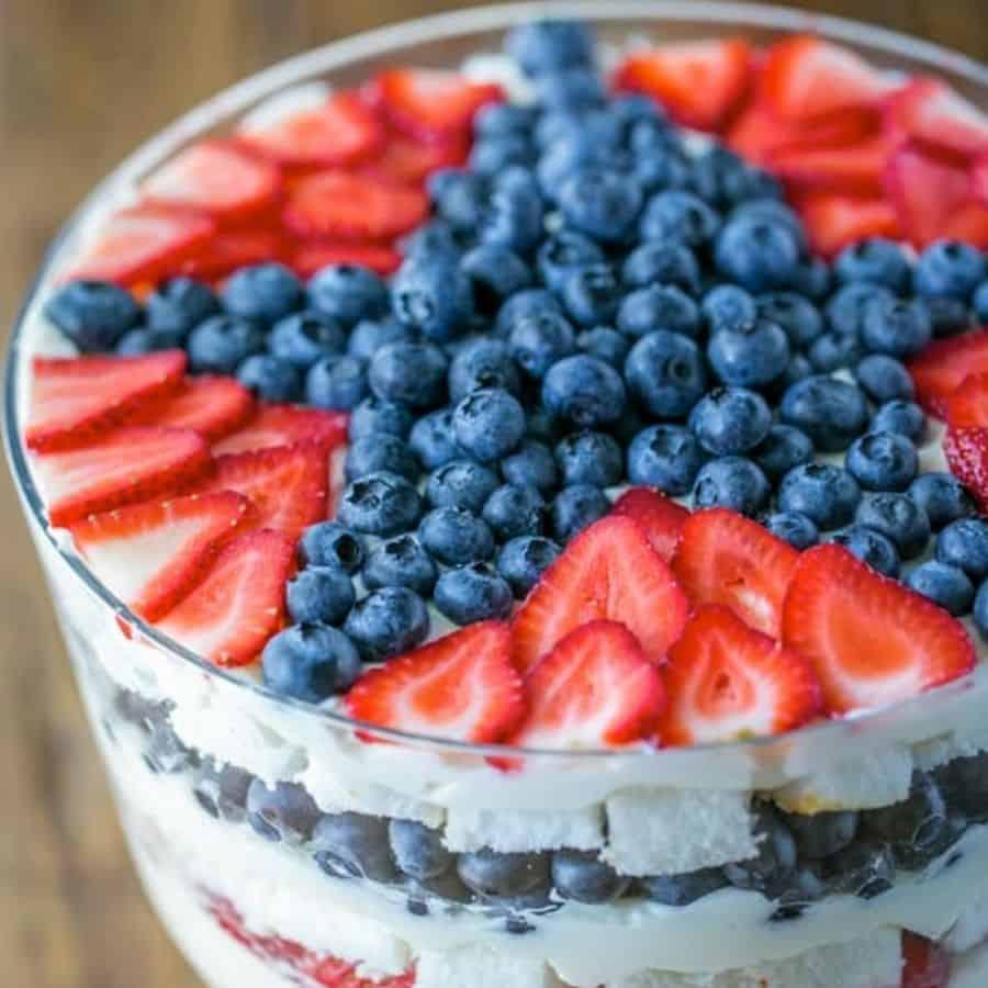 Dessert 4th fo July Recipes
